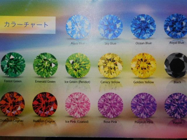 カラーダイヤ 種類